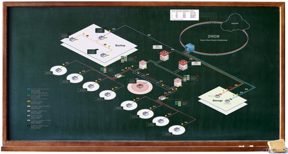 LAN Example 6