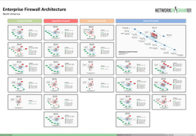Network diagram store networkdiagram101 firewall diagrams malvernweather