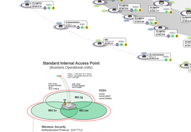 Network diagram store networkdiagram101 network diagram network topology network diagram visio documentation tips for better network publicscrutiny Gallery