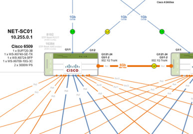 Network diagram store networkdiagram101 network diagram network topology network diagram visio documentation tips for better network ccuart Images