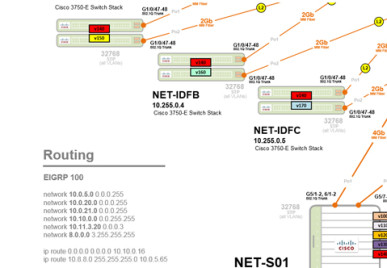 lan documentation sample Jump start your network drawings with this template change the visio shape data to make it your own network documentation, visio drawings and diagrams.