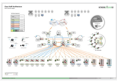 network diagrams with visio pdf