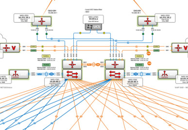 network diagram, network topology, network diagram, visio documentation, tips for better network diagrams, improve your diagrams, VoIP, Voice over IP