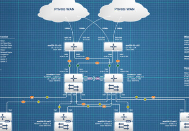 Network diagram store networkdiagram101 network topology network diagram visio documentation tips for better network malvernweather Gallery