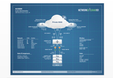 Network diagram store networkdiagram101 network topology network diagram visio documentation tips for better network malvernweather Images