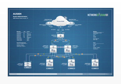 Network diagram store networkdiagram101 network topology network diagram visio documentation tips for better network malvernweather Choice Image
