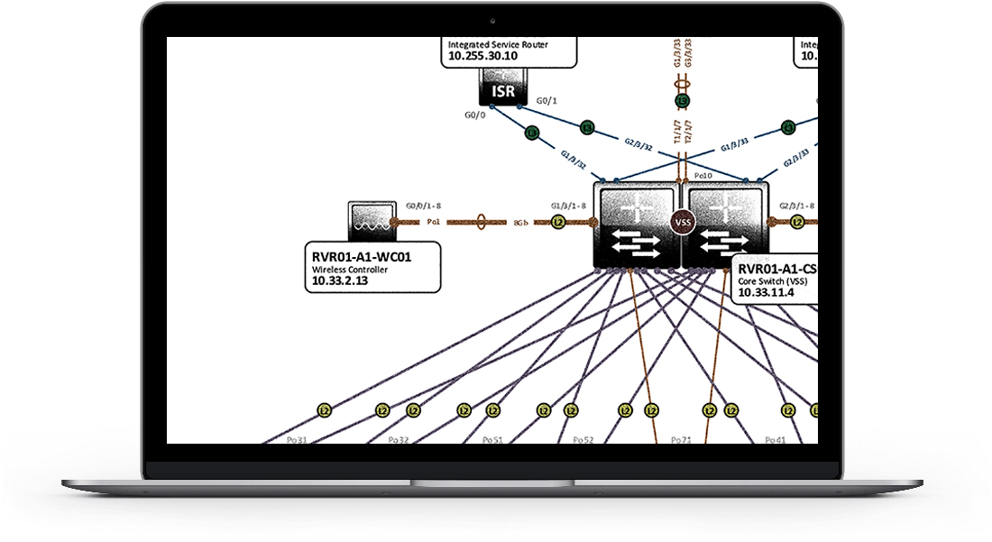 network diagram store