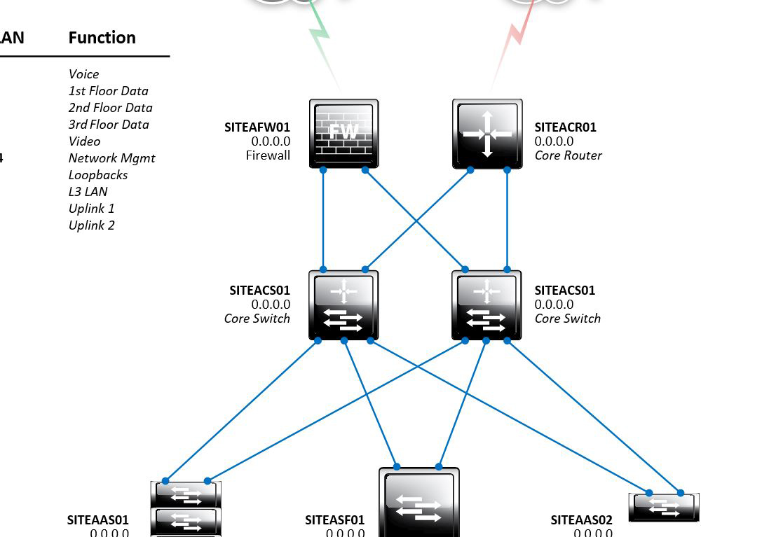 Network Diagram Networkdiagram101