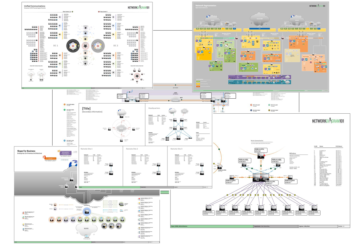 Network Diagram Store Wireless Office Cand